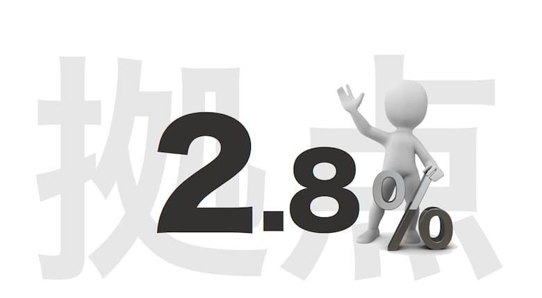 拠点目標値2.8%