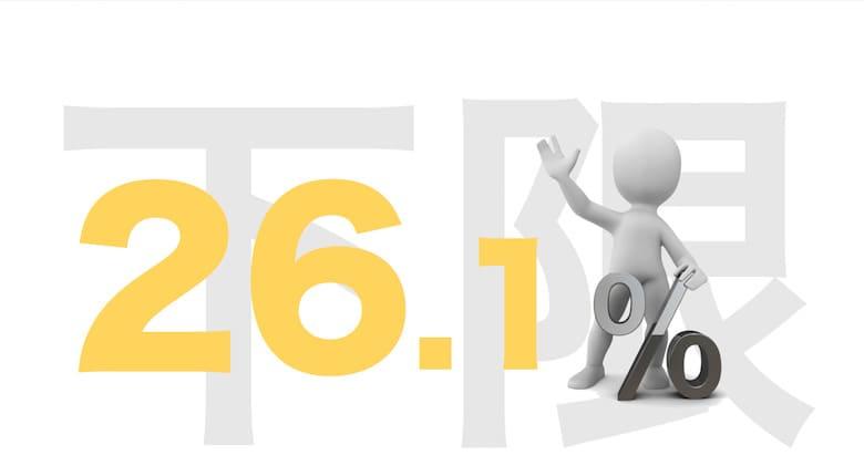 下限目標値26.1%