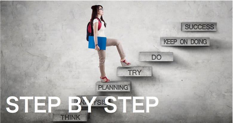 ステップ・バイ・ステップの実務体系がある